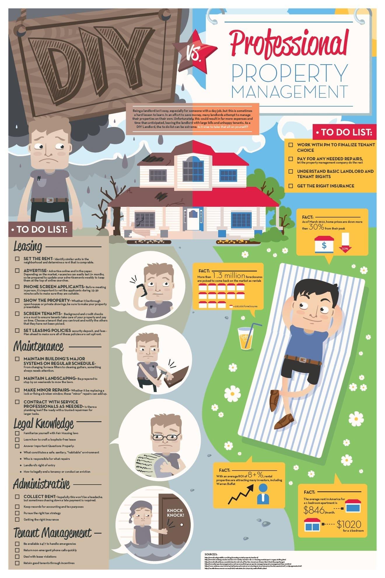 Keyrenter Huntersville Property Management - Illustration